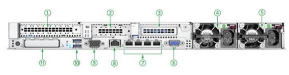 Dl360P G10-back-panel