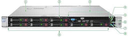 سرور اچ پی DL360 Gen9 Server-front