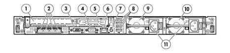 DL360-G8-4LFF