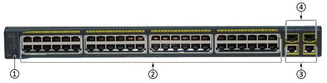 WS-C2960-48PST-L_Front_Panel