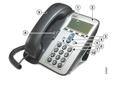 cisco ip phone7912G