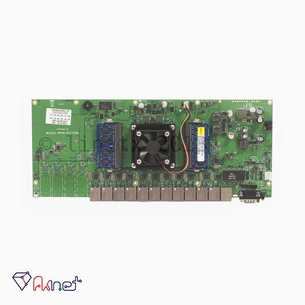 CCR-1036-12G-4S-EM